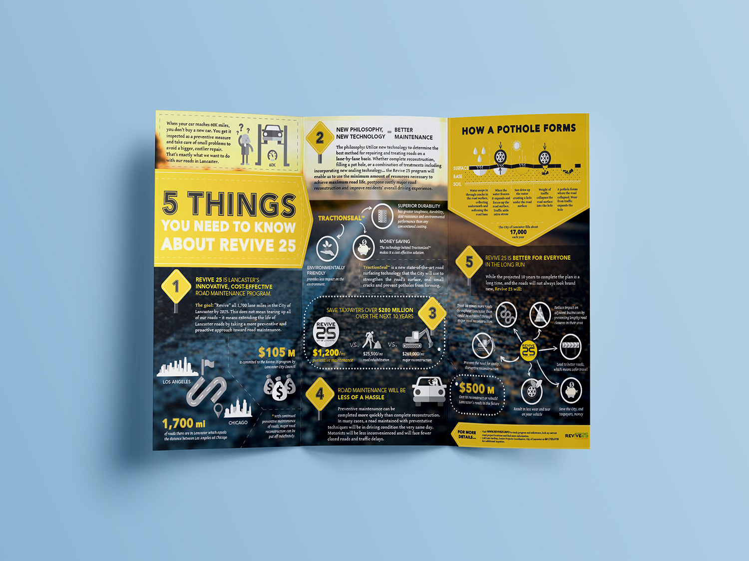 Revive-25-Brochure-MockUp-2.jpg