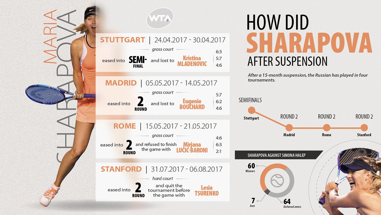 Sharapova-ENG-01.jpg