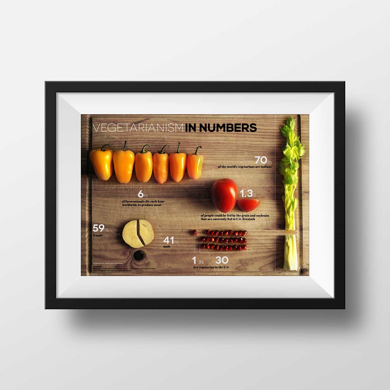 vegetarianism-mock-up21.jpg